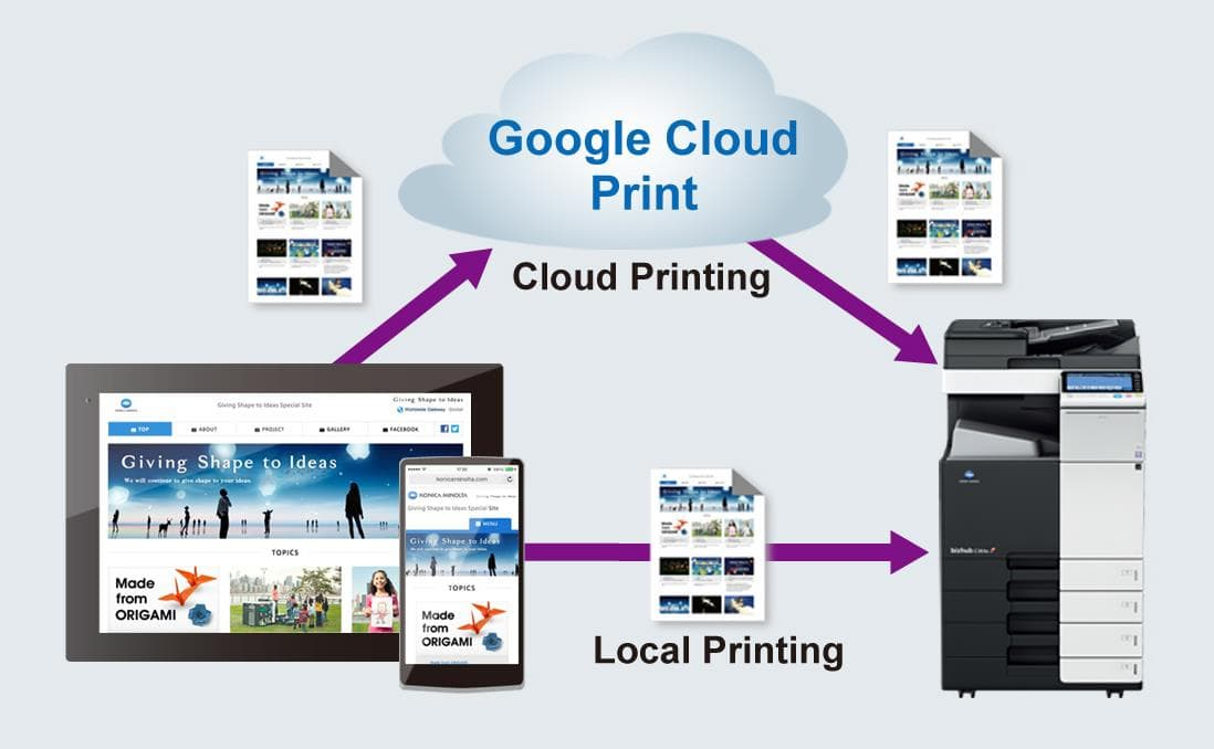 google cloudprint setup