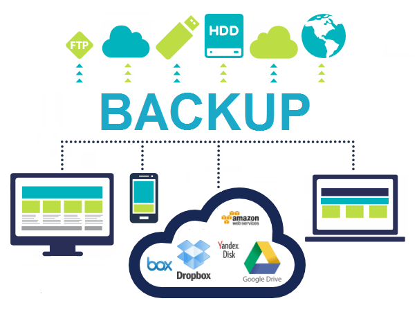 how to use data backup software