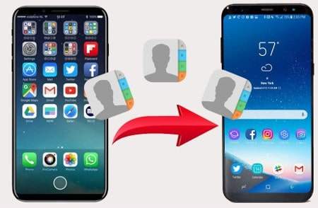 How to Copy or Transfer Contacts From Iphone to Android Without Computer