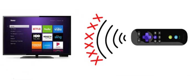Roku Wireless Remote Not Connected To Wifi