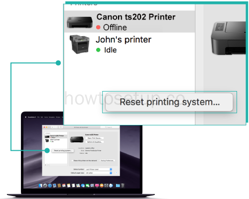 Canon TS202 Printer Not Connect To My Computer