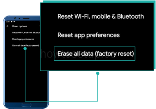 Factory Reset Android Phone When Locked