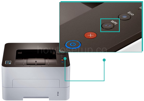Function Of A WPS Button In A Printer